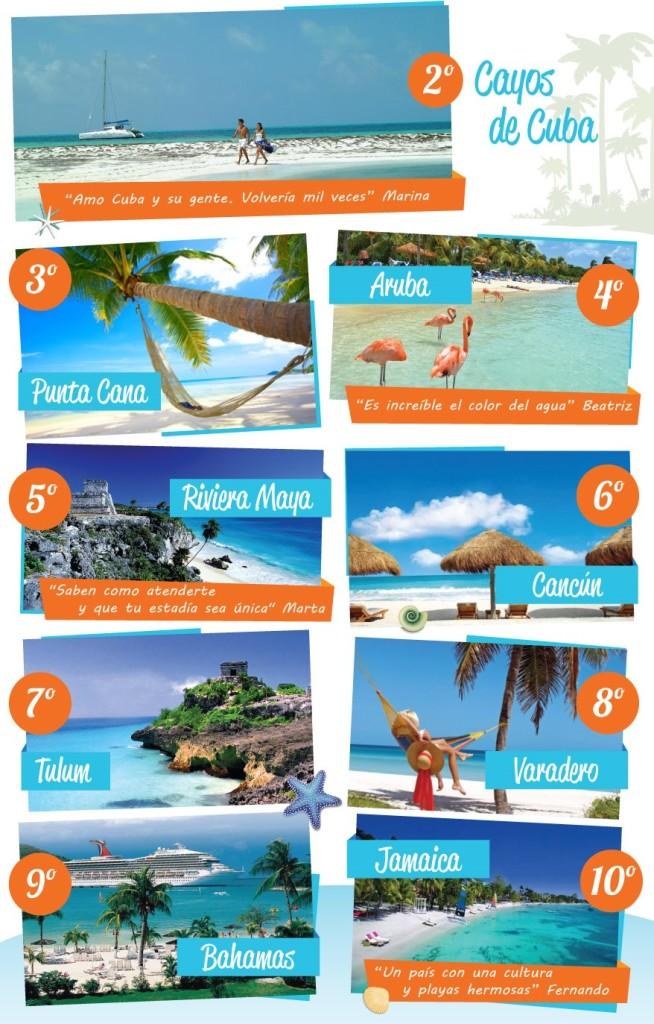 Infografia Caribe 2