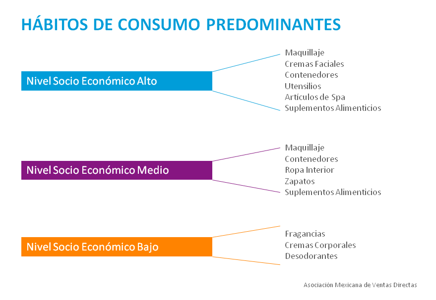 2016-habitos-de-consumo